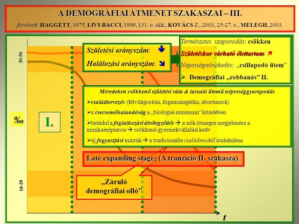 I. II. III. ‰ t A DEMOGRÁFIAI ÁTMENET SZAKASZAI – III.