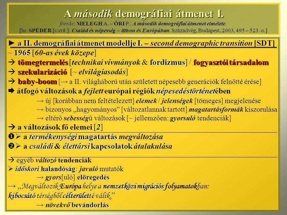 A második demográfiai átmenet I. forrás: MELEGH A. – ŐRI P