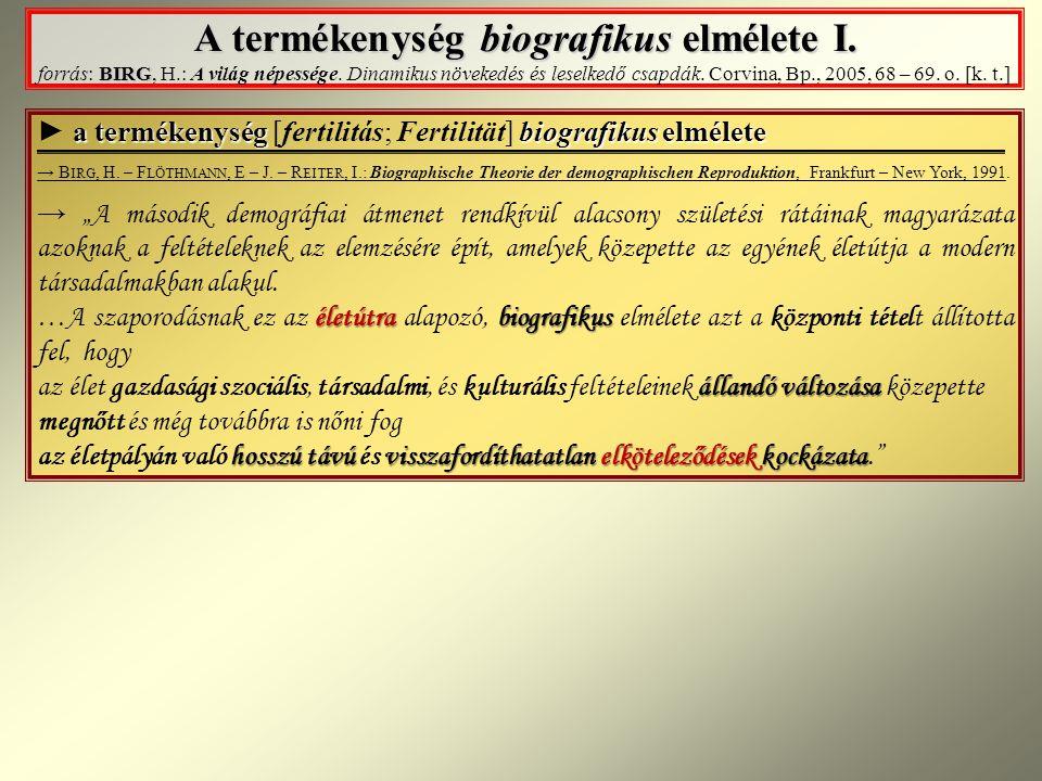 A termékenység biografikus elmélete I. forrás: BIRG, H