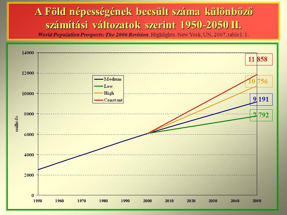 A Föld népességének becsült száma különböző számítási változatok szerint 1950-2050 II. World Population Prospects: The 2006 Revision. Highlights. New York, UN, 2007, table I. 1.