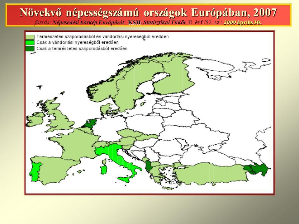 Növekvő népességszámú országok Európában, 2007 forrás: Népesedési körkép Európáról; KSH.