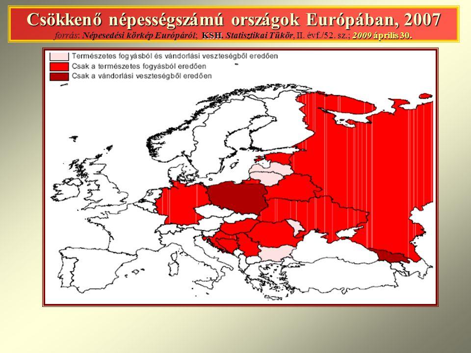Csökkenő népességszámú országok Európában, 2007 forrás: Népesedési körkép Európáról; KSH.