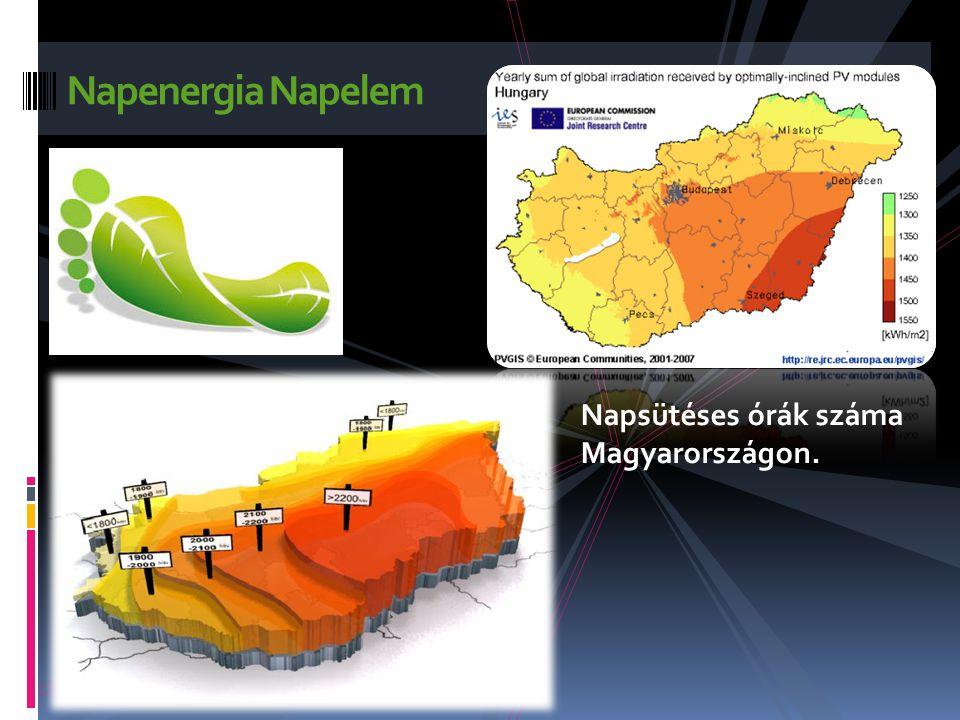 Napenergia Napelem Napsütéses órák száma Magyarországon.