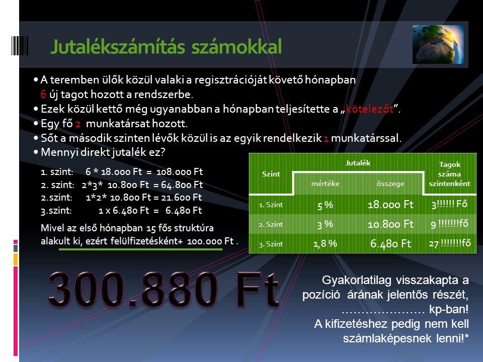 Jutalékszámítás számokkal