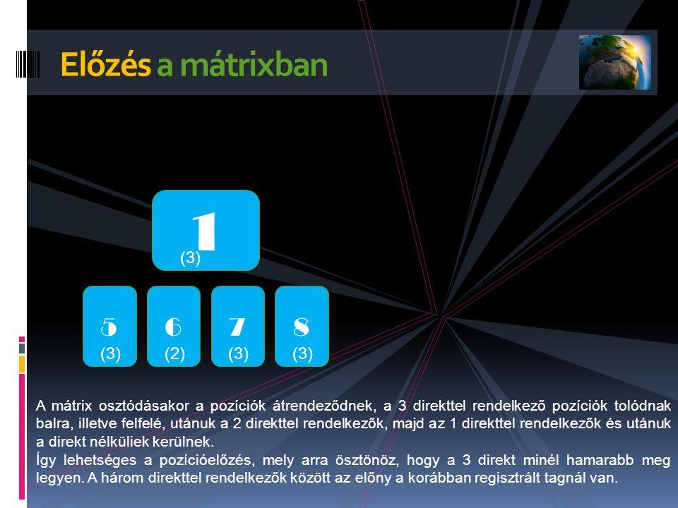 1 Előzés a mátrixban 5 6 7 8 (3) (3) (2) (3) (3)