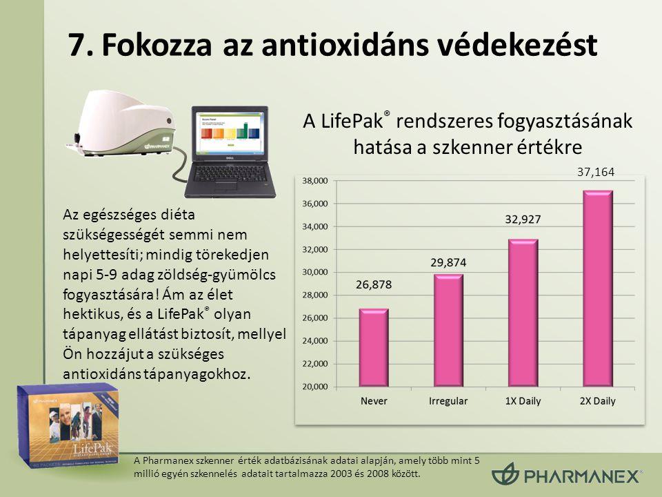 A LifePak® rendszeres fogyasztásának hatása a szkenner értékre
