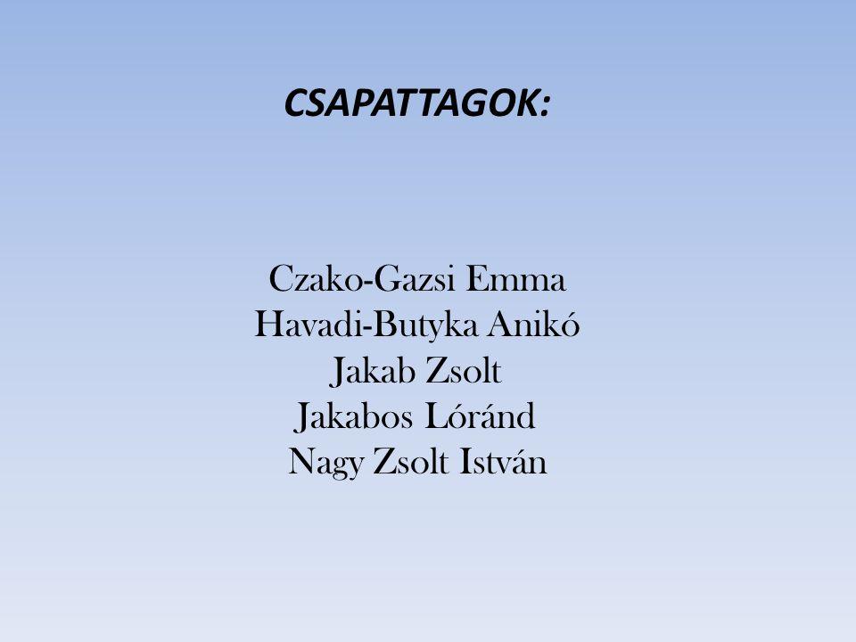 CSAPATTAGOK: Czako-Gazsi Emma Havadi-Butyka Anikó Jakab Zsolt