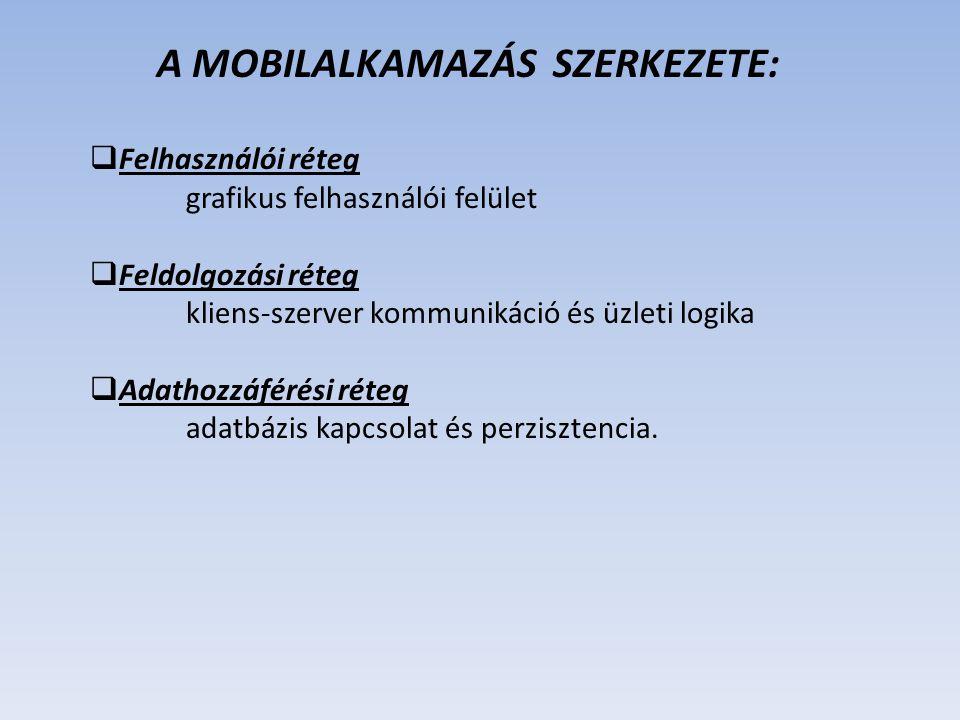 A MOBILALKAMAZÁS SZERKEZETE: