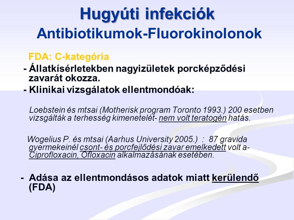 Hugyúti infekciók Antibiotikumok-Fluorokinolonok