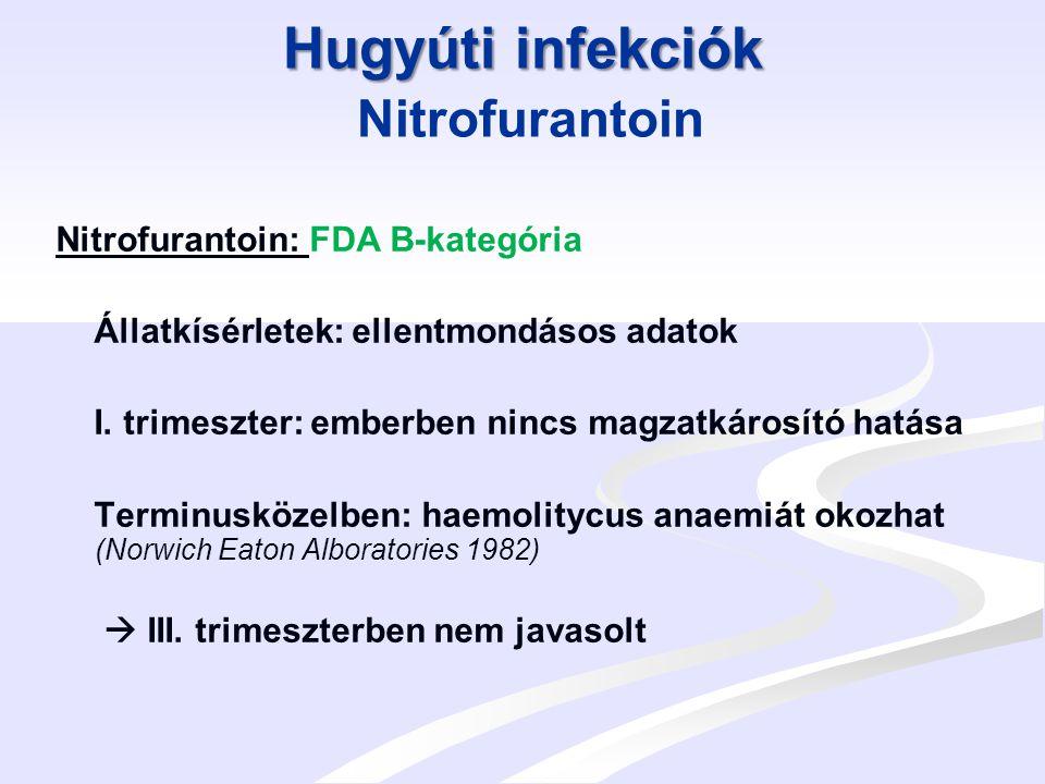 Hugyúti infekciók Nitrofurantoin