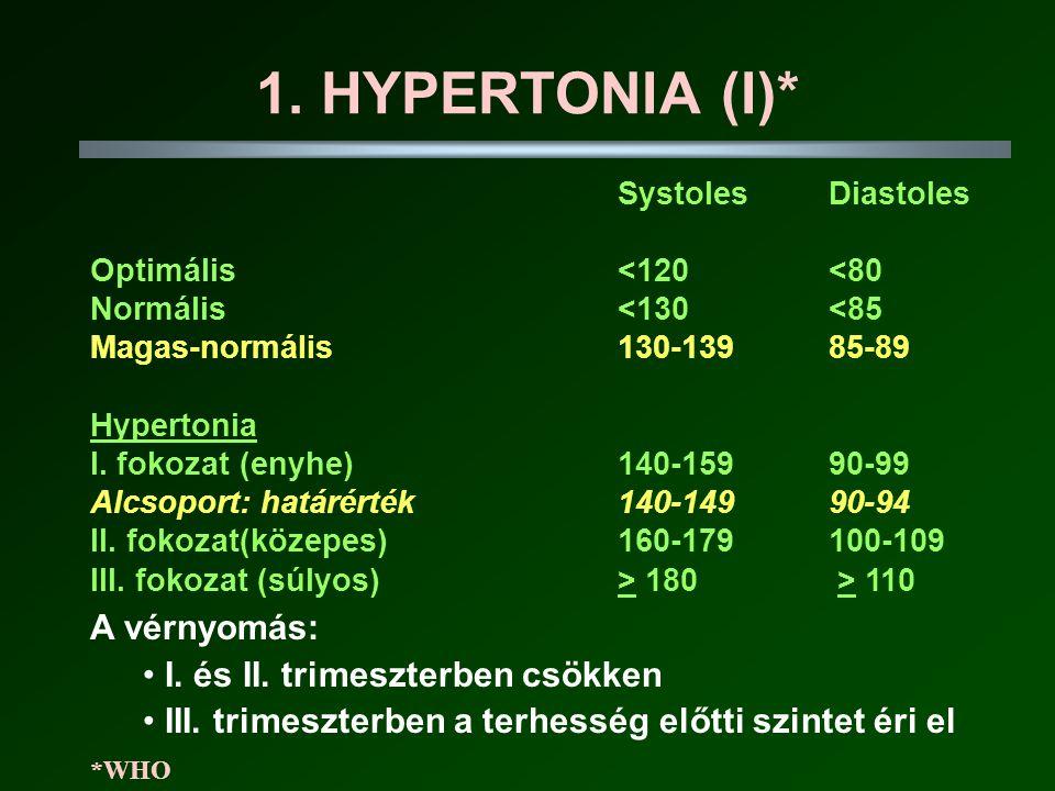 1. HYPERTONIA (I)* A vérnyomás: I. és II. trimeszterben csökken