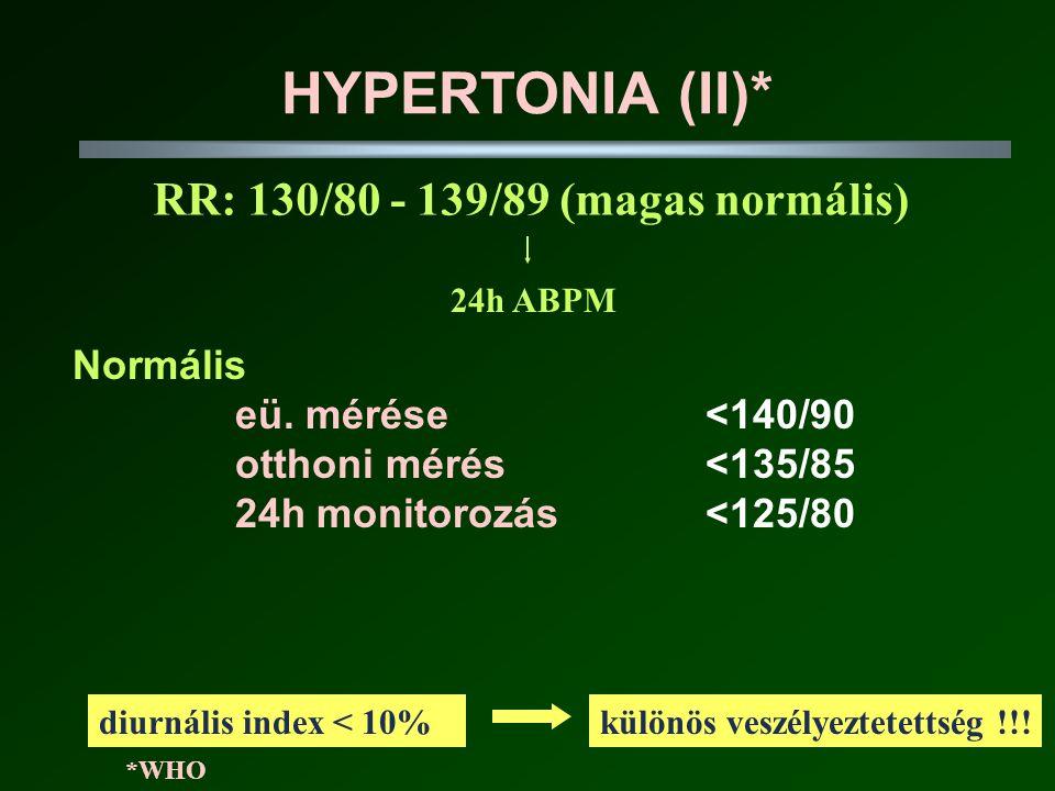 RR: 130/80 - 139/89 (magas normális)