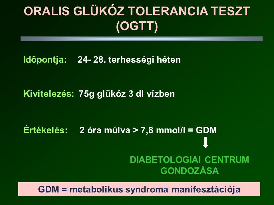 ORALIS GLÜKÓZ TOLERANCIA TESZT (OGTT)