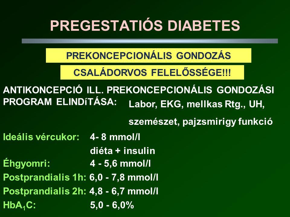 PREGESTATIÓS DIABETES
