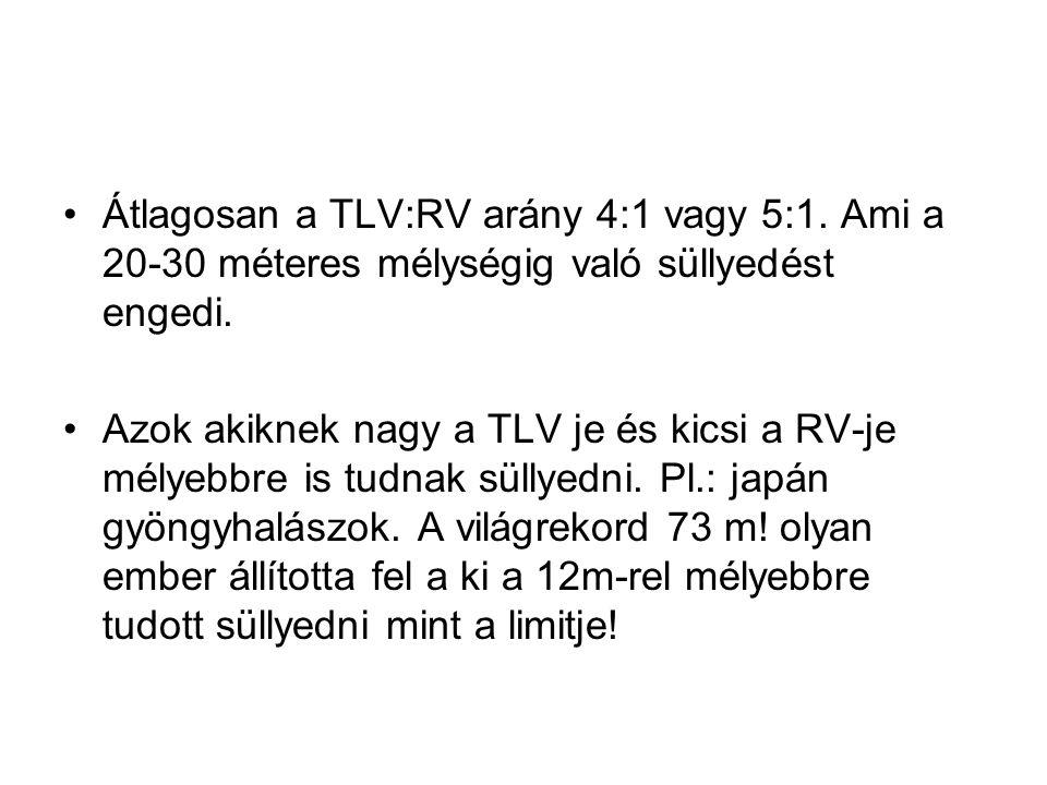 Átlagosan a TLV:RV arány 4:1 vagy 5:1