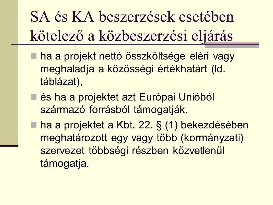 SA és KA beszerzések esetében kötelező a közbeszerzési eljárás