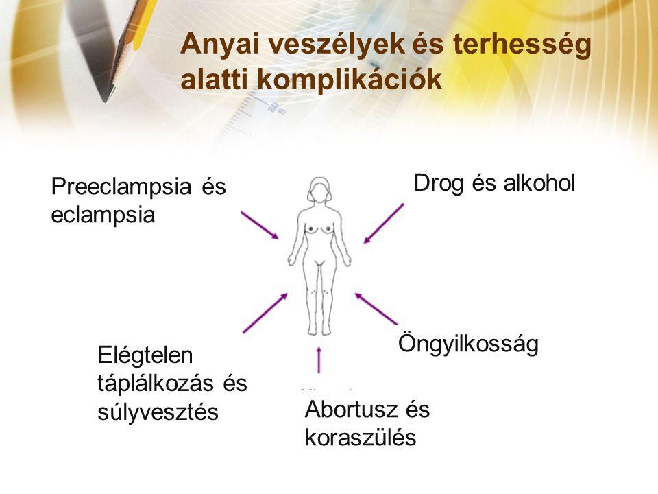 Anyai veszélyek és terhesség alatti komplikációk