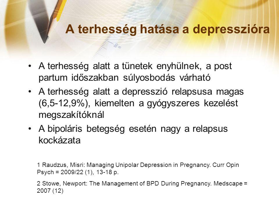 A terhesség hatása a depresszióra