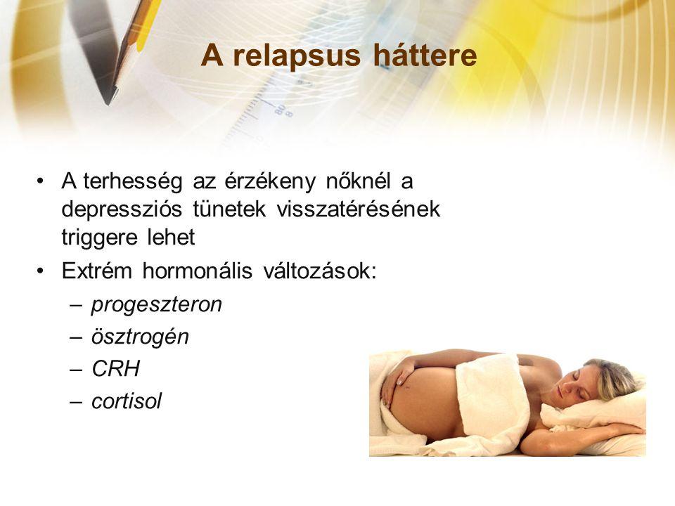 A relapsus háttere A terhesség az érzékeny nőknél a depressziós tünetek visszatérésének triggere lehet.
