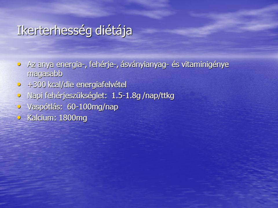 Ikerterhesség diétája