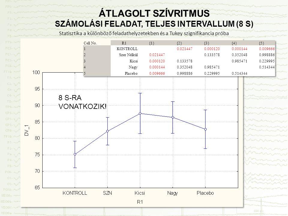 ÁTLAGOLT SZÍVRITMUS SZÁMOLÁSI FELADAT, TELJES INTERVALLUM (8 S)