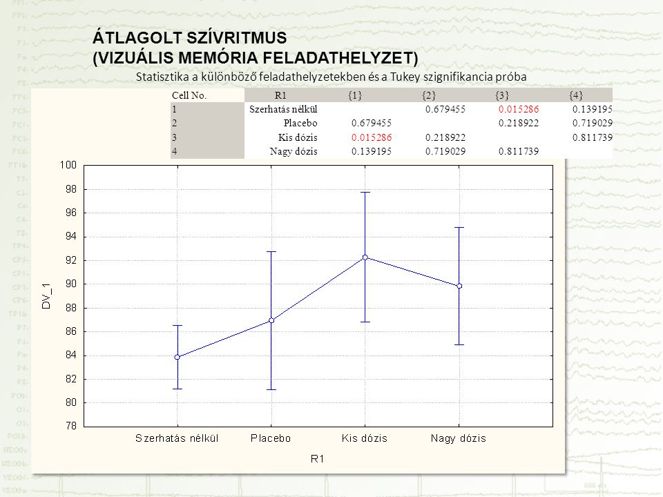 Statisztika a különböző feladathelyzetekben és a Tukey szignifikancia próba
