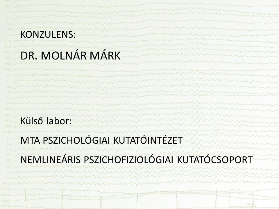 DR. MOLNÁR MÁRK KONZULENS: Külső labor: