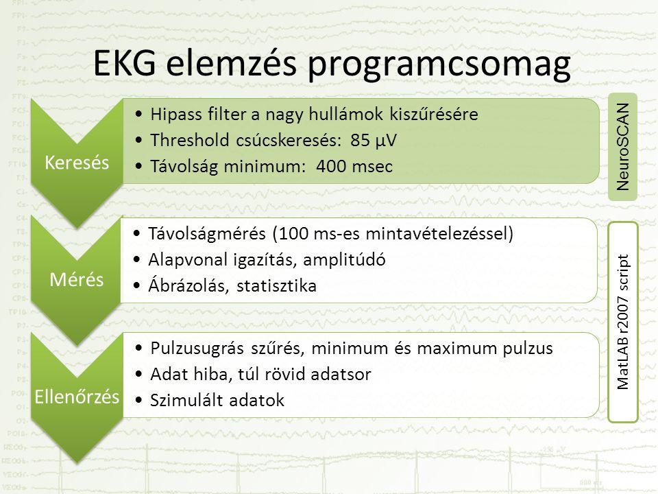 EKG elemzés programcsomag