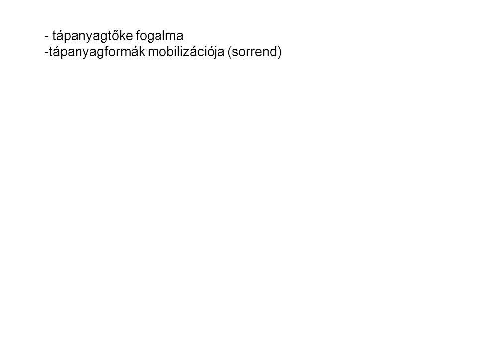 - tápanyagtőke fogalma tápanyagformák mobilizációja (sorrend)