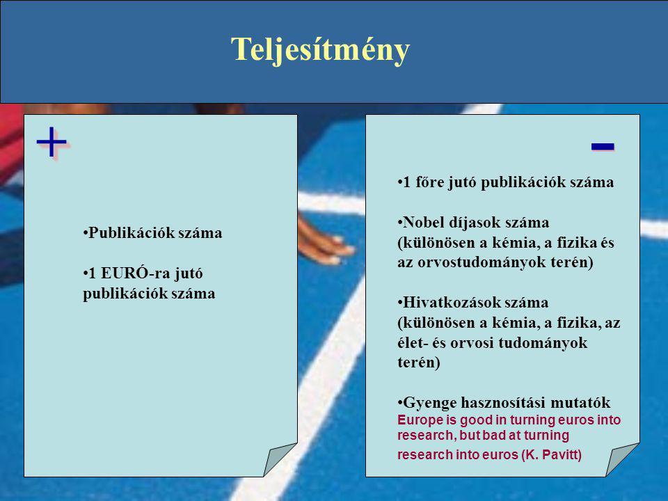 - + Teljesítmény 1 főre jutó publikációk száma