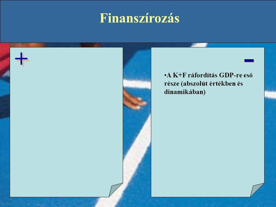Finanszírozás - + A K+F ráfordítás GDP-re eső része (abszolút értékben és dinamikában) Barcelona target: GERD - 3%; BERD - 2%.