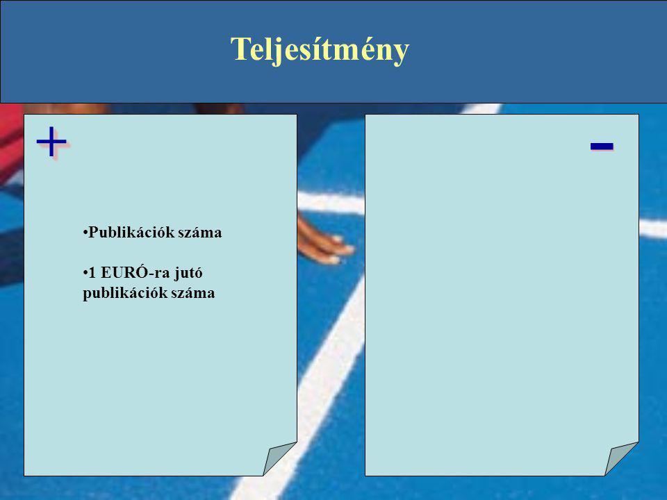 - + Teljesítmény Publikációk száma 1 EURÓ-ra jutó publikációk száma