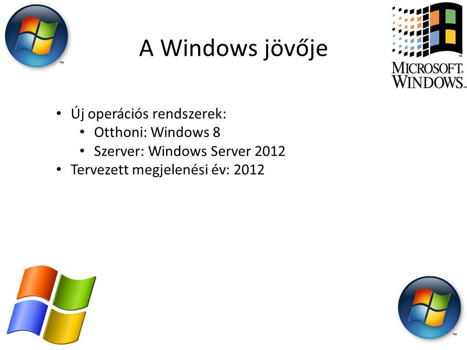 A Windows jövője Új operációs rendszerek: Otthoni: Windows 8