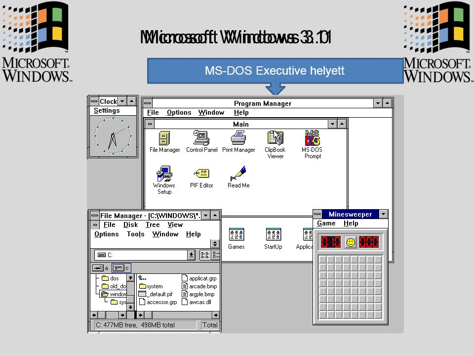 MS-DOS Executive helyett