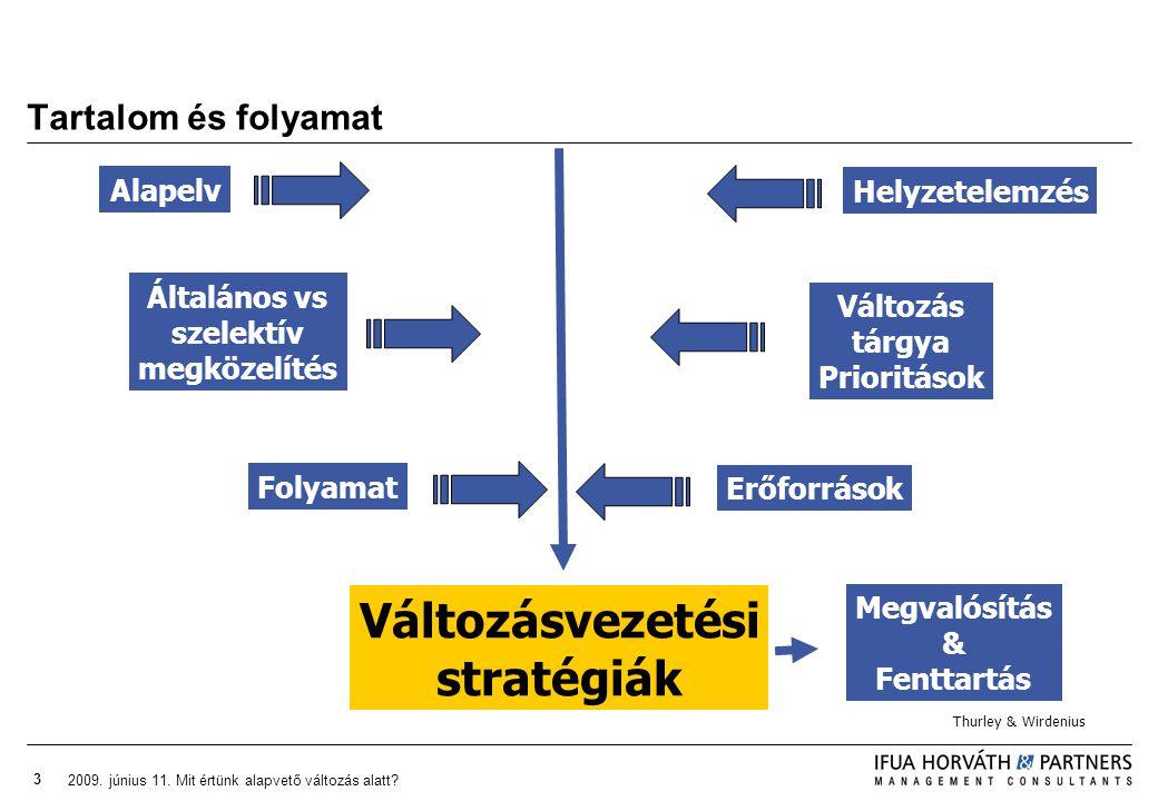 Változásvezetési stratégiák