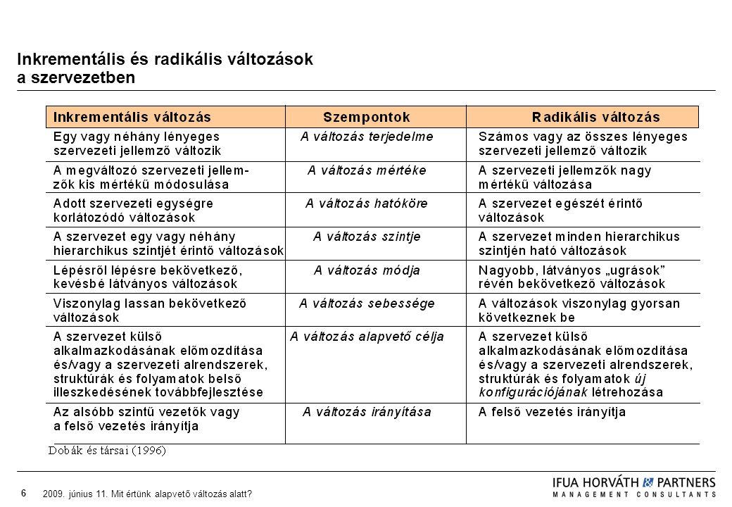 Inkrementális és radikális változások a szervezetben
