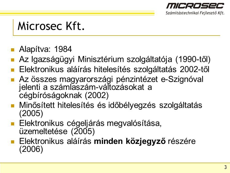 Microsec Kft. Alapítva: 1984