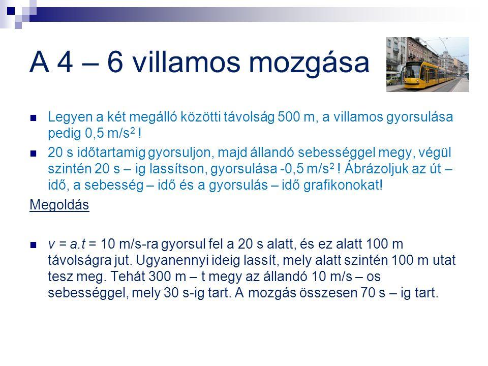 A 4 – 6 villamos mozgása Legyen a két megálló közötti távolság 500 m, a villamos gyorsulása pedig 0,5 m/s2 !