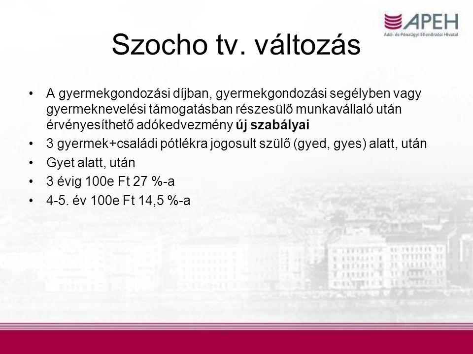 Szocho tv. változás