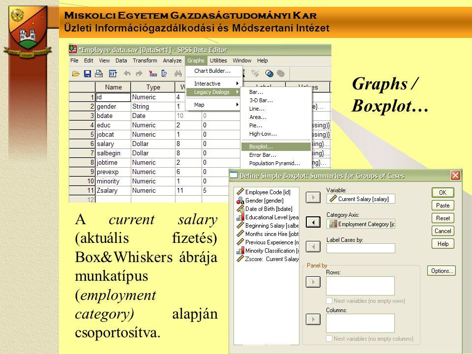 Graphs / Boxplot… A current salary (aktuális fizetés) Box&Whiskers ábrája munkatípus (employment category) alapján csoportosítva.