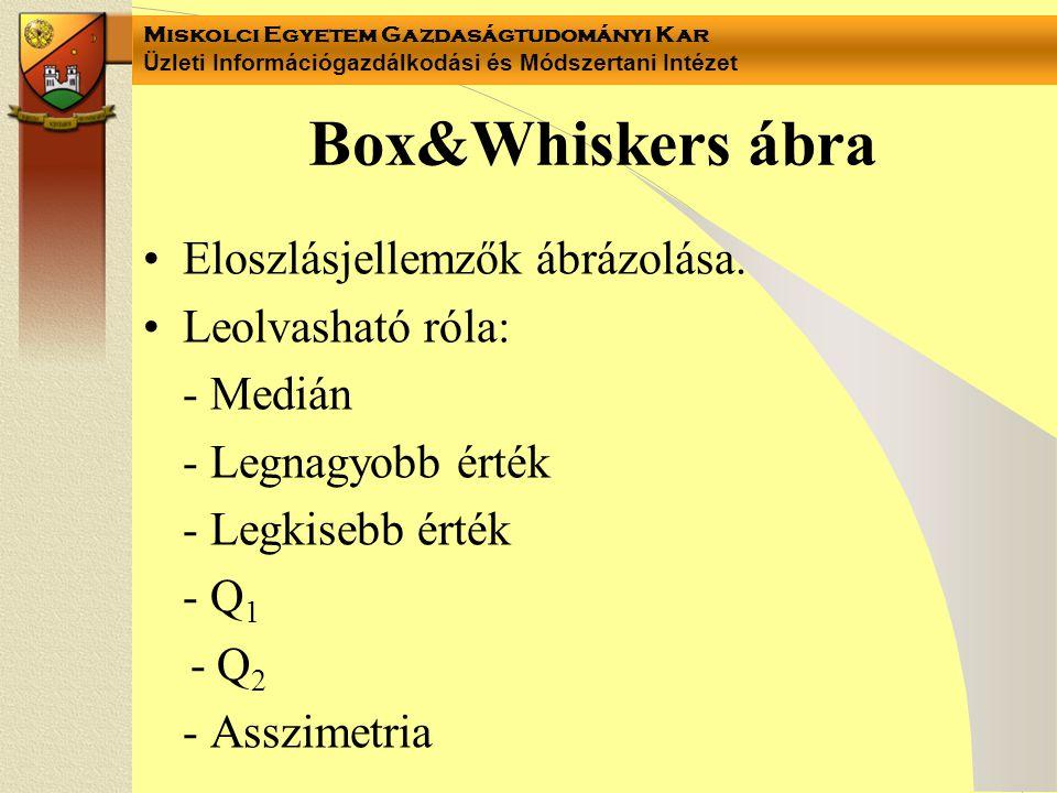 Box&Whiskers ábra Eloszlásjellemzők ábrázolása. Leolvasható róla: