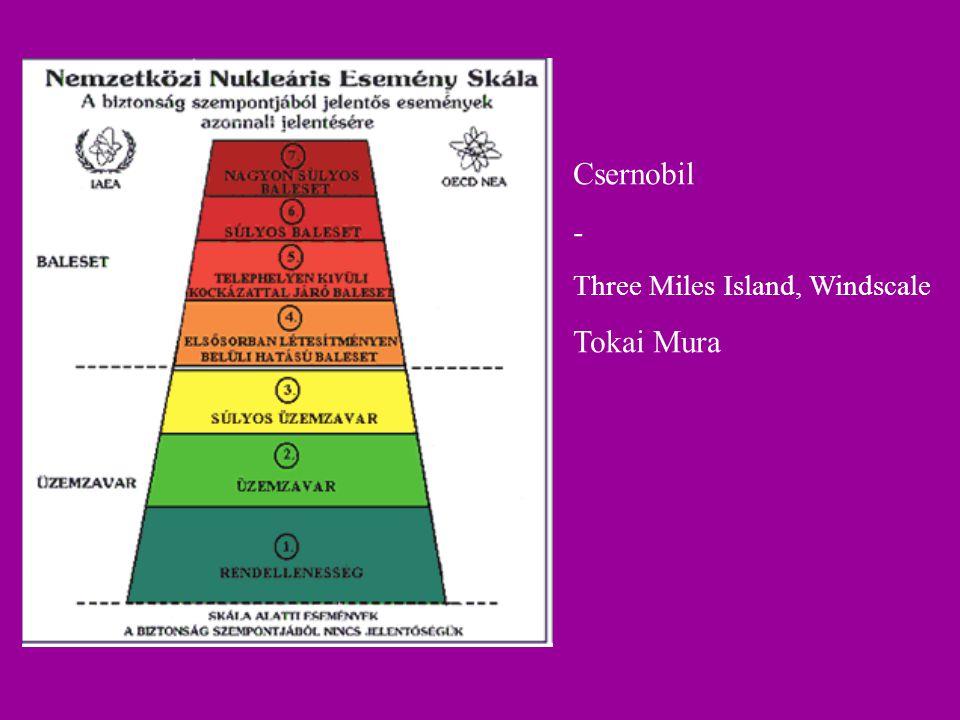 Csernobil - Three Miles Island, Windscale Tokai Mura