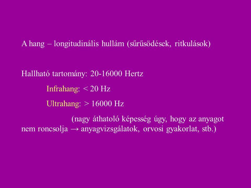 A hang – longitudinális hullám (sűrűsödések, ritkulások)