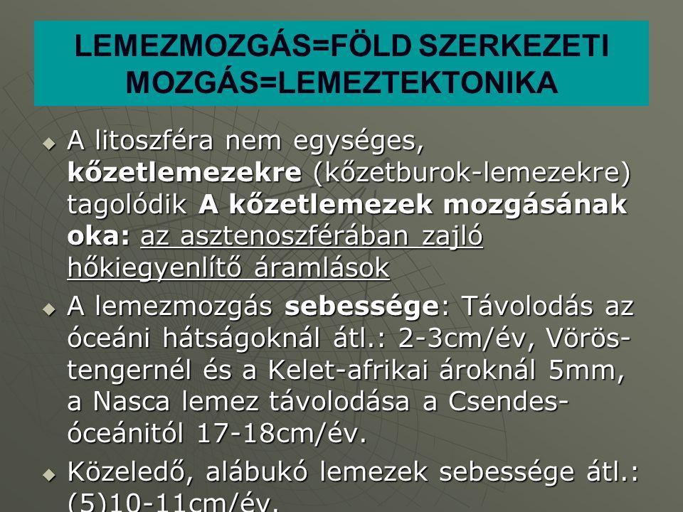 LEMEZMOZGÁS=FÖLD SZERKEZETI MOZGÁS=LEMEZTEKTONIKA