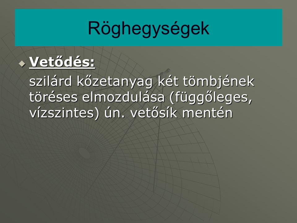 Röghegységek Vetődés: