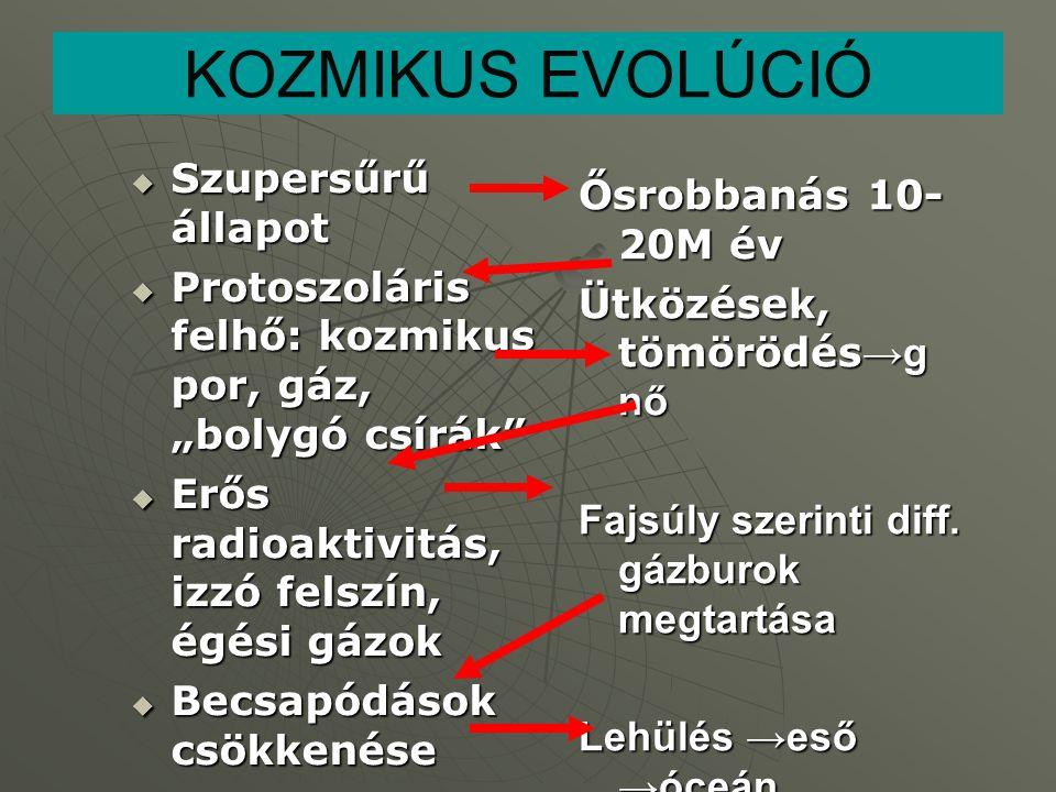 KOZMIKUS EVOLÚCIÓ Szupersűrű állapot Ősrobbanás 10-20M év