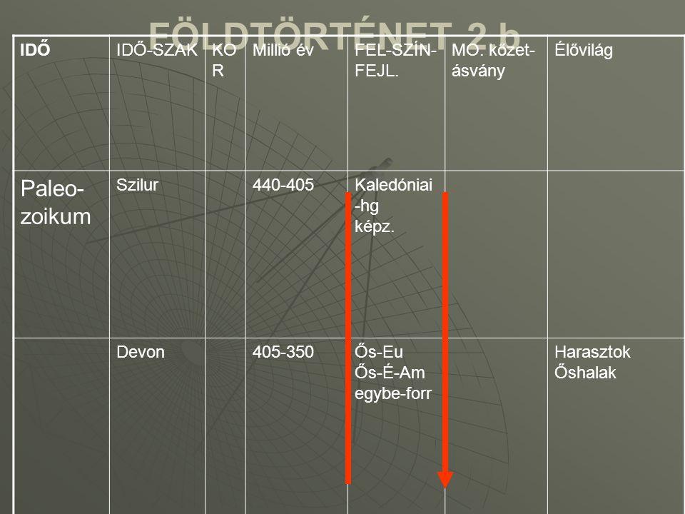 FÖLDTÖRTÉNET 2.b Paleo-zoikum IDŐ IDŐ-SZAK KOR Millió év
