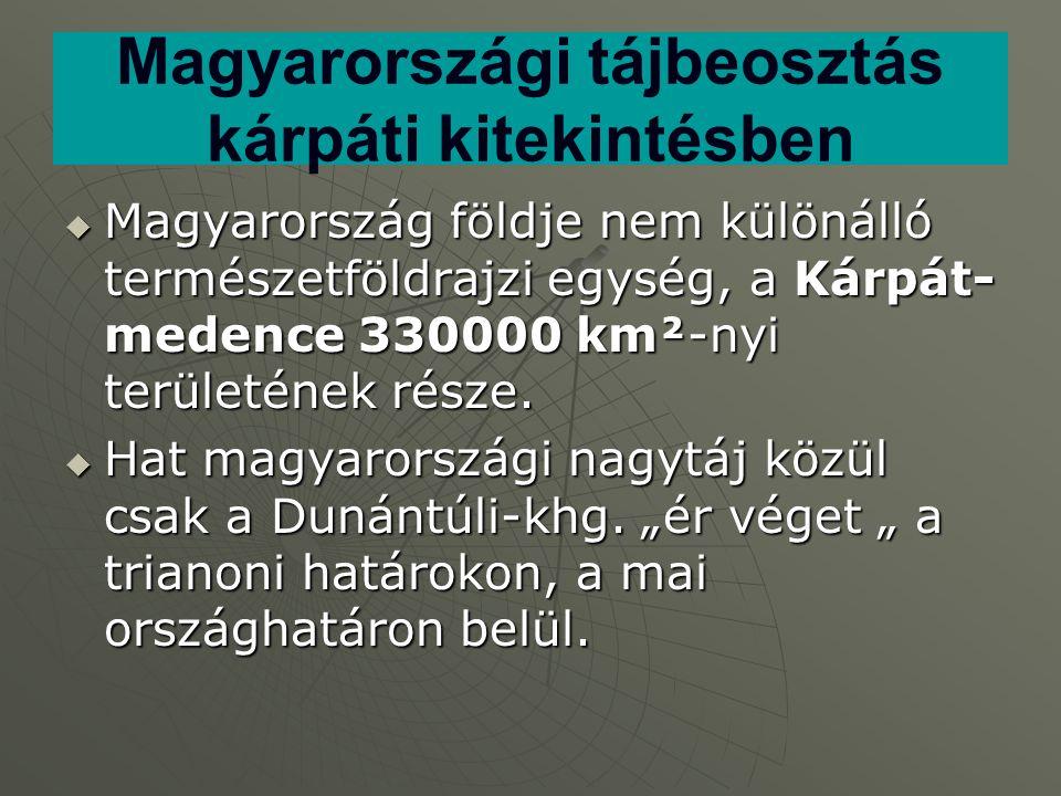 Magyarországi tájbeosztás kárpáti kitekintésben