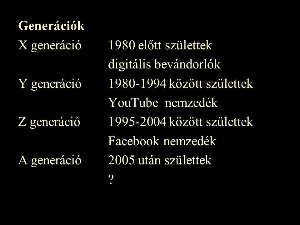 Generációk X generáció 1980 előtt születtek. digitális bevándorlók. Y generáció 1980-1994 között születtek.