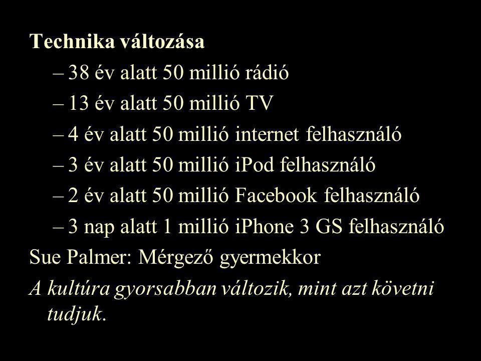 Technika változása 38 év alatt 50 millió rádió. 13 év alatt 50 millió TV. 4 év alatt 50 millió internet felhasználó.